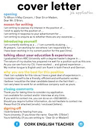 how to write a cover letter for construction job images cover