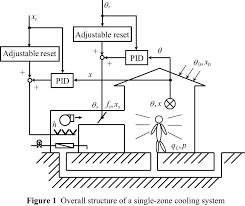 evap cooler wiring diagram air conditioner motor wiring attic