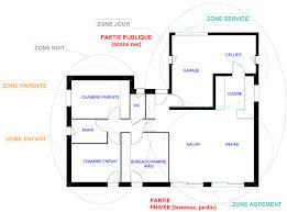 organisation chambre organisation intérieur de la maison