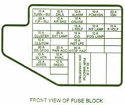 2001 chevy cavalier wiring diagram radio within 2000 wordoflife me