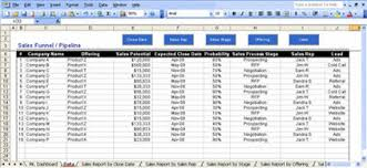 Excel Sales Templates Sales Funnel Sales Pipeline Tool Mr Dashboard