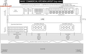 Italian Restaurant Floor Plan Examples Of Restaurant Floor Plans Free Floor Plans Templates