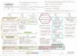 brevet professionnel cuisine brevet professionnel cuisine révision brevet 3e abla hzkwr com