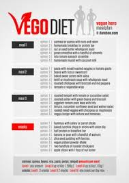all you need to know about a vegan diet vegans plant based and