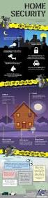 get a home plan home security infographic statistics infographic and peace