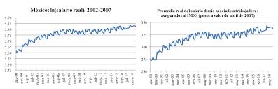cuanto es salario minimo en mexico2016 viene el aumento al salario mínimo en méxico foco económico