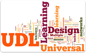Universal Design Home Checklist Udl Training Materials And Resources Curriculum Writing