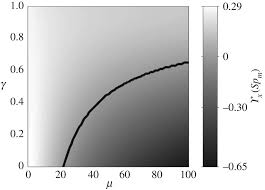 the counterbend dynamics of cross linked filament bundles and