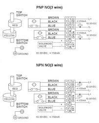 pneumatic solenoid valve wiring diagram 3 wire on pneumatic