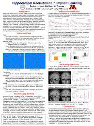 Brain Mapping Cognitive Development U0026 Neuroimaging Lab Institute Of Child