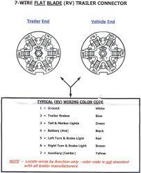 brake controller u0026 7 pin trailer install 3rd gen 4runner