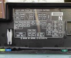 where is subaru fuse box subaru wiring diagrams for diy car repairs