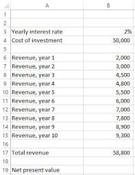 Future Value Of Annuity Table Spreadsheets For Finance Calculating Present Value And Net