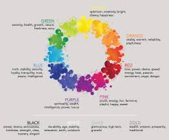 Colour Scheme How To Choose The Right Colour Scheme For Your Website