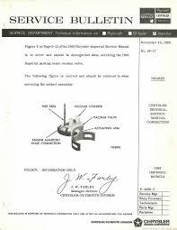 the 1970 hamtramck registry