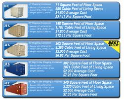best 25 shipping container sizes ideas on pinterest container