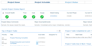 research project progress report template how to use the free sharepoint project management template