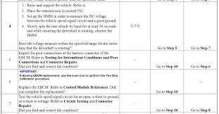 chevrolet silverado 2007 rear wheel speed sensor circuit erratic