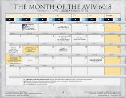 months of the hebrew calendar biblical hebrew calendar biblical calendar by michael rood
