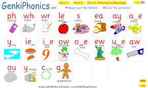 motivated parent successful child learn phonics to read well