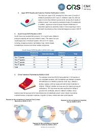 trade barrier data analysis report for children s products in 2015