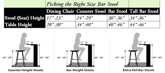 36 Inch Bar Stool Stools 36 Counter Height Bar Stools 36 Inch High Bar Stools 36