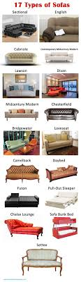 Types Living Room Furniture 20 Types Of Sofas Couches Explained With Pictures Interiors