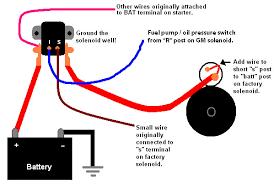 wiring diagram starter solenoid wiring diagram sample free chevy