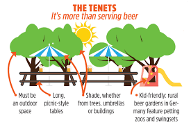 beer garden 101 rules etiquette and where to find them in nova