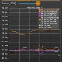 wifi analyzer pro apk wifi analyzer pro v2 0 9 apk apps dzapk
