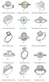 different types of wedding bands wedding ring types mindyourbiz us