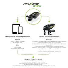 pronav angler motor compatibility