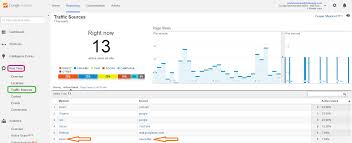 Email Marketing Report Template by How To Tag Urls For Analytics Caign Tracking And Why You