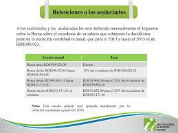 isr 2016 asalariados retenciones del impuesto sobre la renta isr departamento de