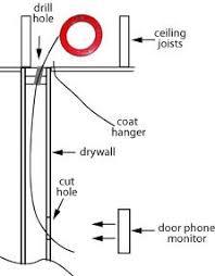 installation of intercoms and door phones