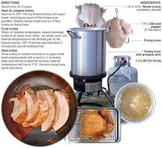 15 best fry turkey images on fry turkey