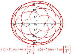 pre calculus parametric equations i u0027m doing math pinterest