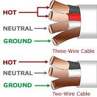 wiring diagram for semi plug google search stuff pinterest