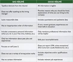Example Of Bad Resume Examples Of Good And Bad Resumes U2013 Template Design