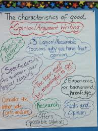 Characteristics of Good Opinion Argument Writing 5th grade