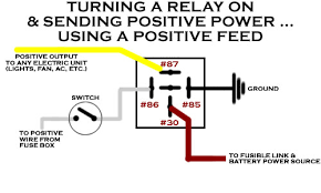 how to wire a relay for fog lights wiring diagram simonand