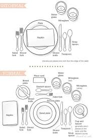 Dining Table Settings Pictures Guide To Creating Fantastic Dining Table Decor Table Settings