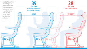Creative Seating Place The Best And Worst Coach Seats On U S Airlines Wsj