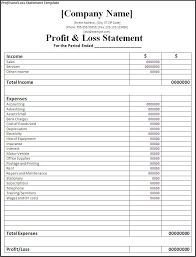 Year To Date Profit And Loss Statement Free Template by Free Profit And Loss Templates Zadluzony