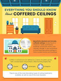 Tray Ceiling Definition Difference Between A Coffered U0026 A Tray Ceiling Fine Magazine