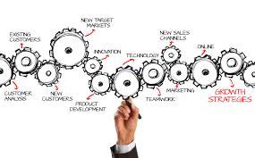 understanding smarketing 3 steps to sales u0026 marketing alignment