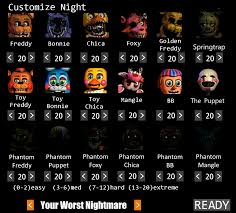 nightmare five nights at freddy u0027s know your meme