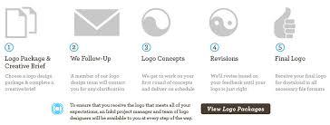 design a logo process affordable professional logo design branding inkd