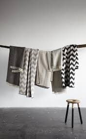 interior design blogs uk
