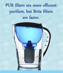 Pur Vs Brita Faucet Water Filter Comparison Of Pur And Brita Water Filter Which Is Better